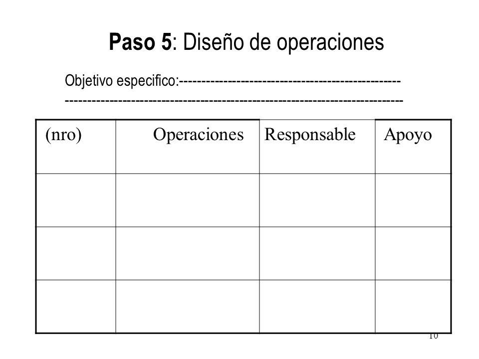 Paso 5: Diseño de operaciones