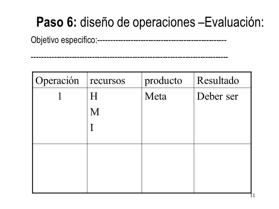 Paso 6: diseño de operaciones –Evaluación: