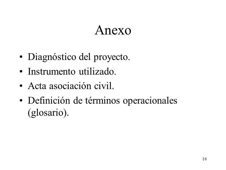 Anexo Diagnóstico del proyecto. Instrumento utilizado.