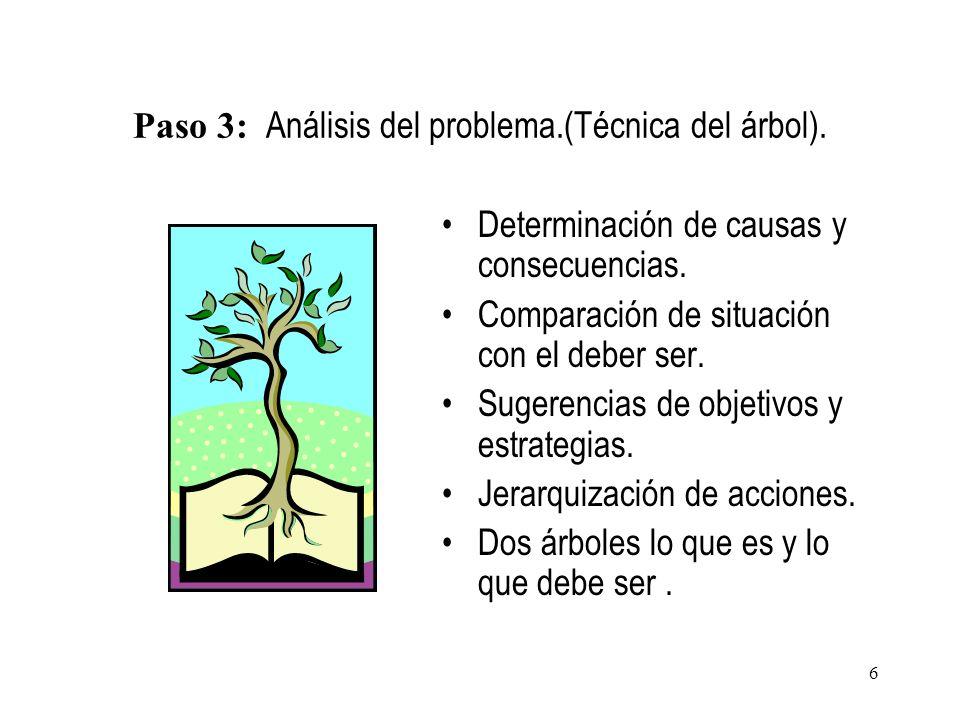 Paso 3: Análisis del problema.(Técnica del árbol).