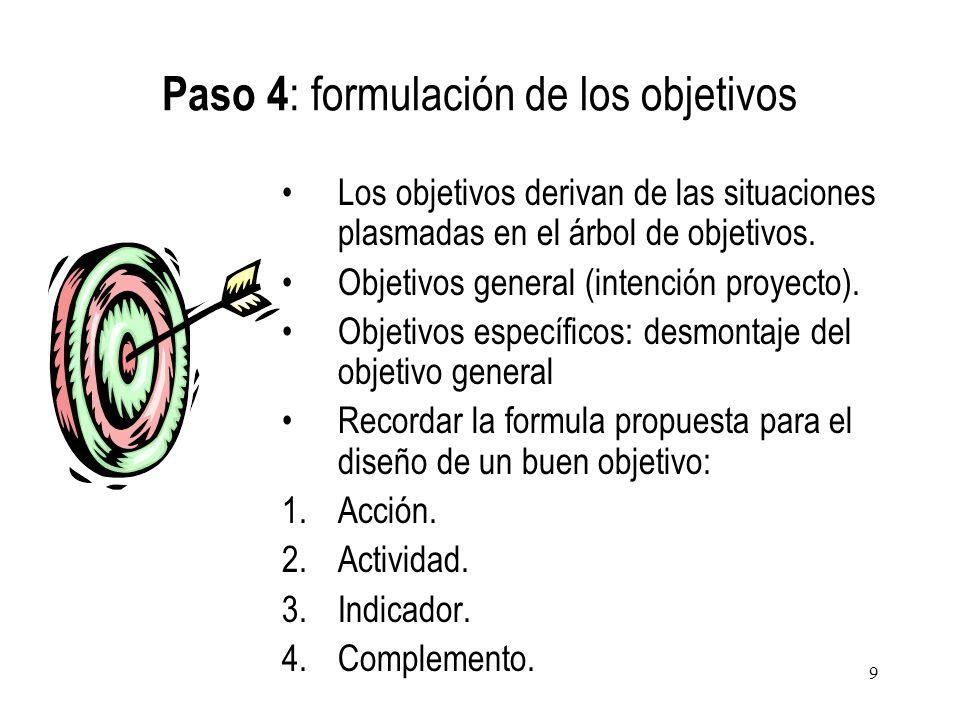 Paso 4: formulación de los objetivos