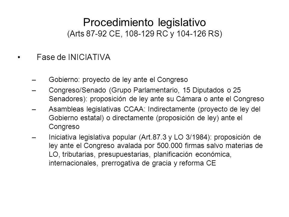 Procedimiento legislativo (Arts 87-92 CE, 108-129 RC y 104-126 RS)