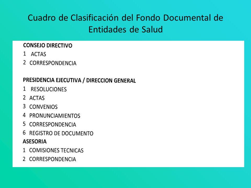 Cuadro de Clasificación del Fondo Documental de Entidades de Salud