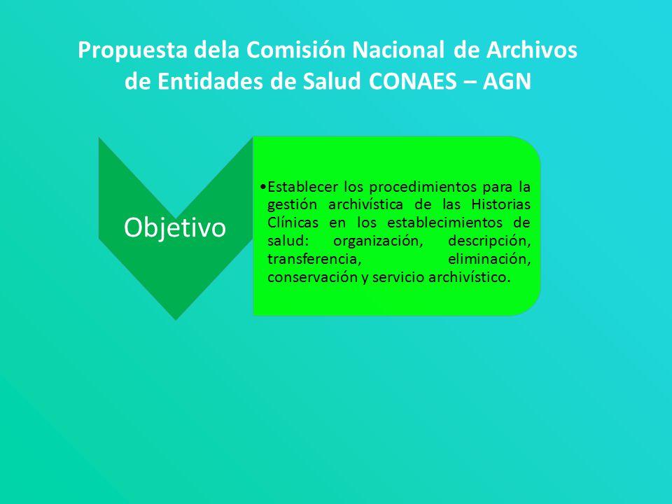 Propuesta dela Comisión Nacional de Archivos de Entidades de Salud CONAES – AGN