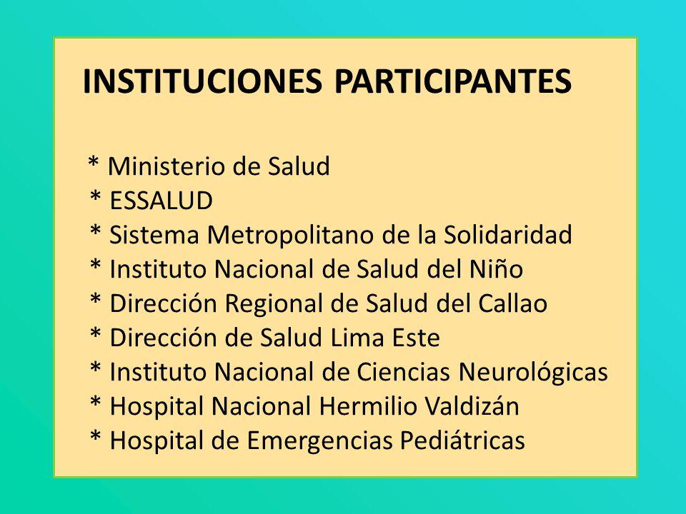 INSTITUCIONES PARTICIPANTES. Ministerio de Salud. ESSALUD