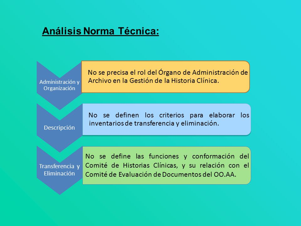 Análisis Norma Técnica: