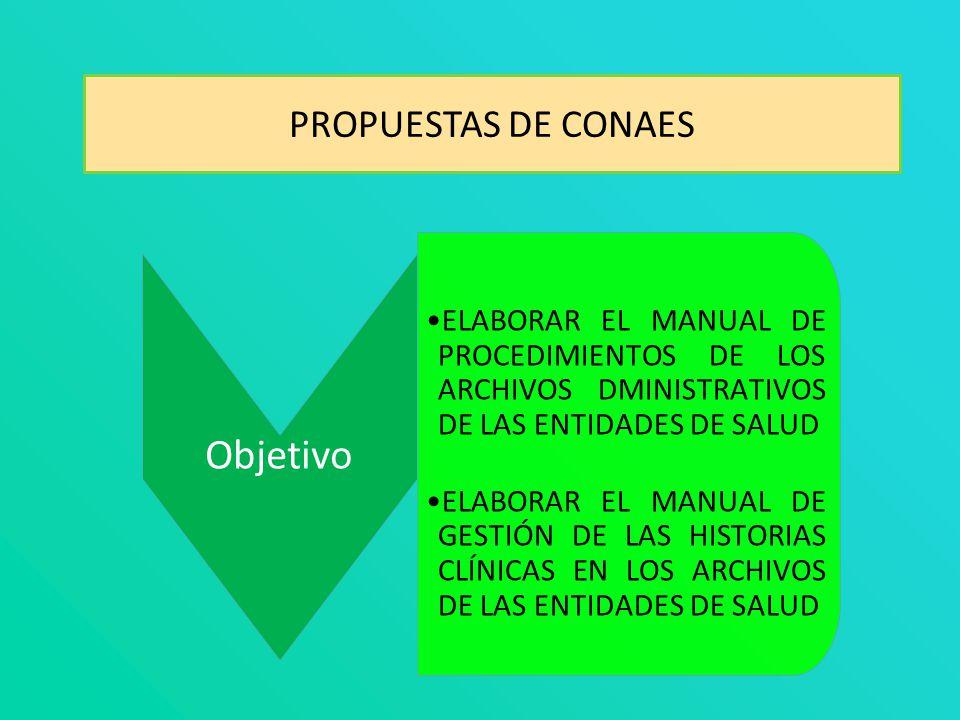 Objetivo PROPUESTAS DE CONAES