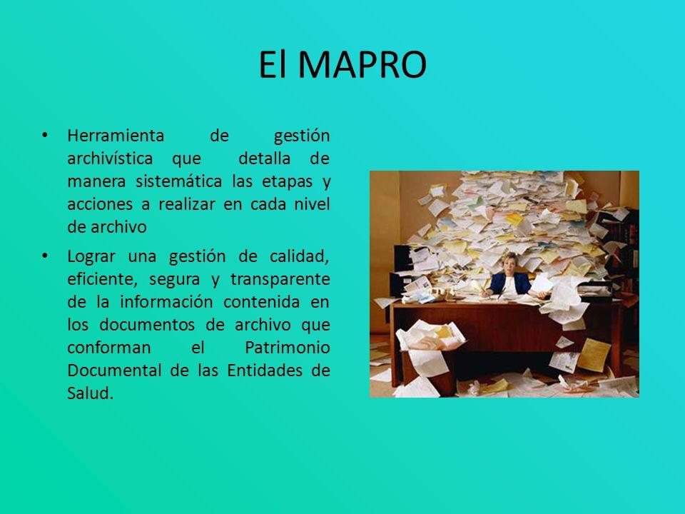 El MAPRO Herramienta de gestión archivística que detalla de manera sistemática las etapas y acciones a realizar en cada nivel de archivo.