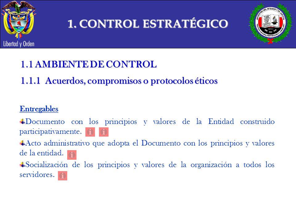 1. CONTROL ESTRATÉGICO 1.1 AMBIENTE DE CONTROL