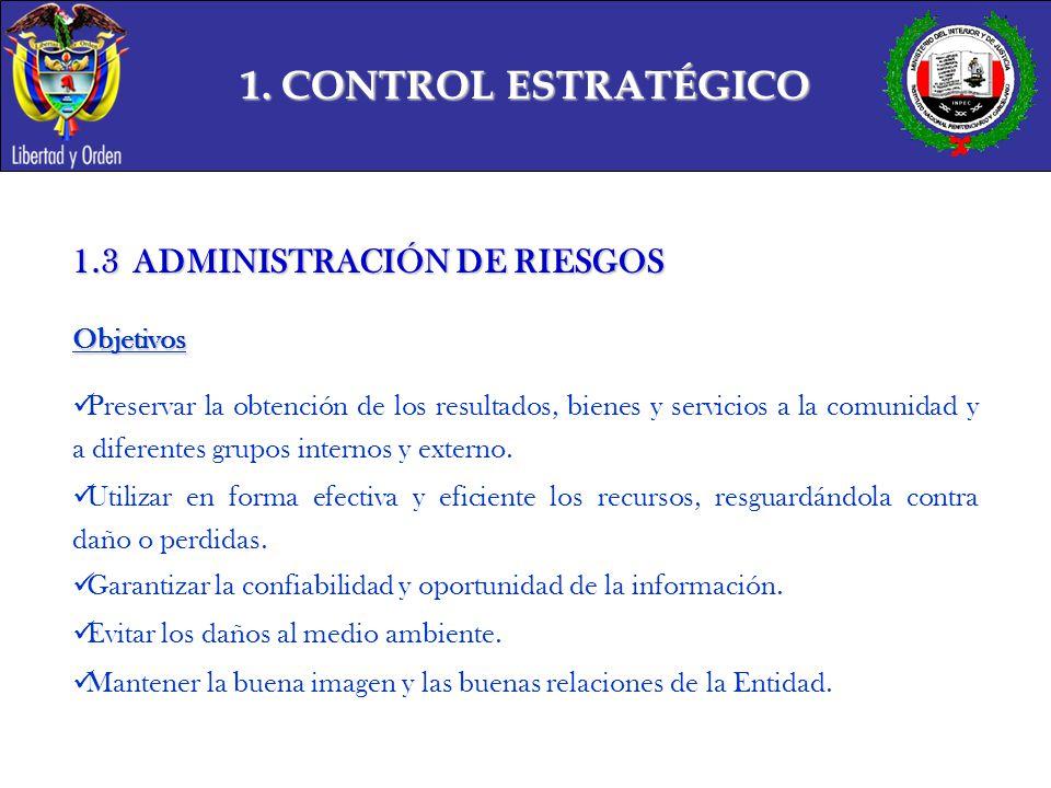1. CONTROL ESTRATÉGICO 1.3 ADMINISTRACIÓN DE RIESGOS Objetivos