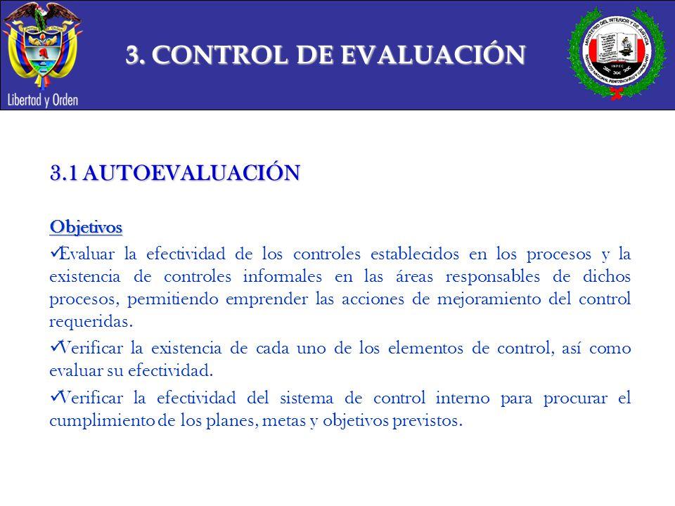 3. CONTROL DE EVALUACIÓN 3.1 AUTOEVALUACIÓN Objetivos