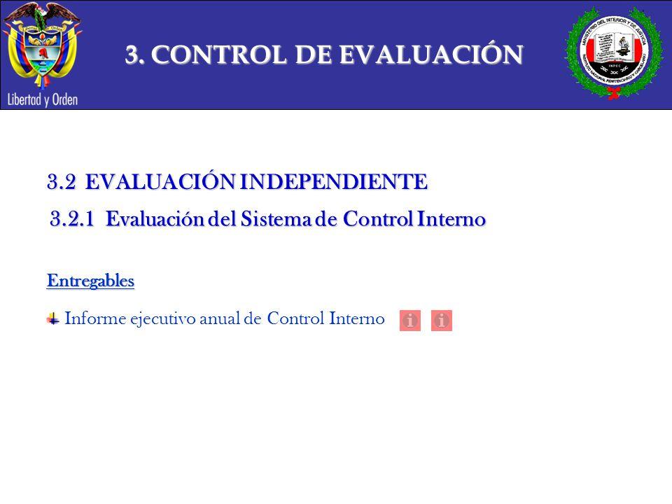 3. CONTROL DE EVALUACIÓN 3.2 EVALUACIÓN INDEPENDIENTE