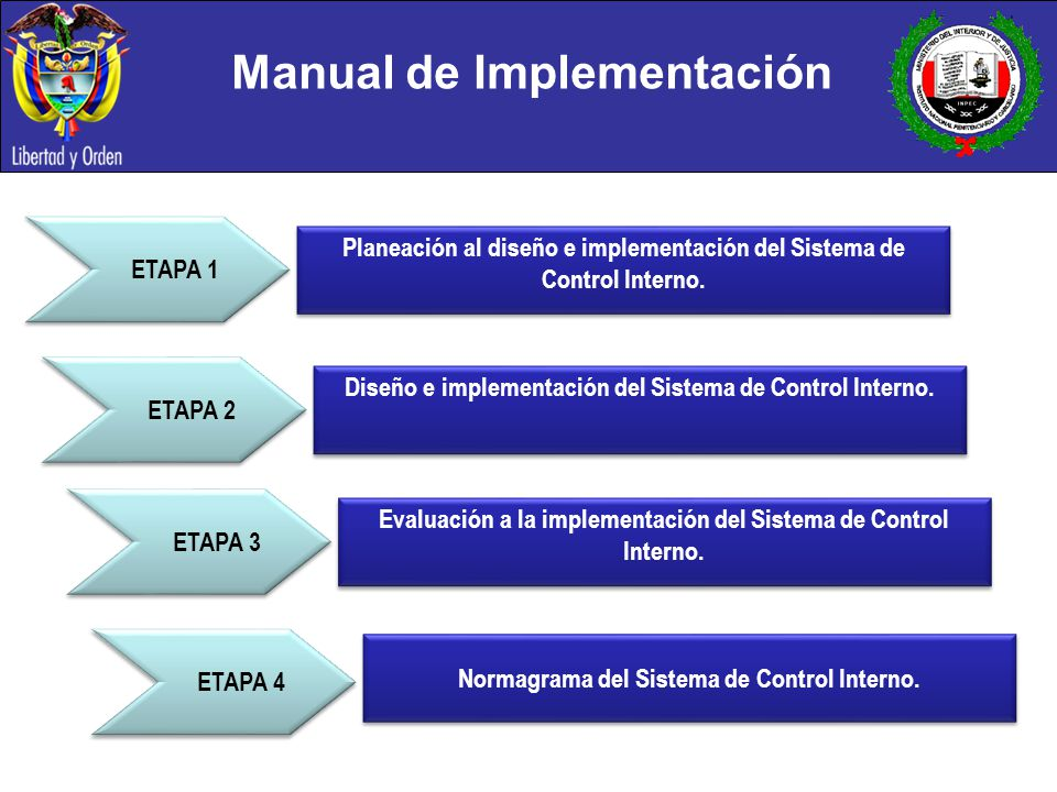 Manual de Implementación