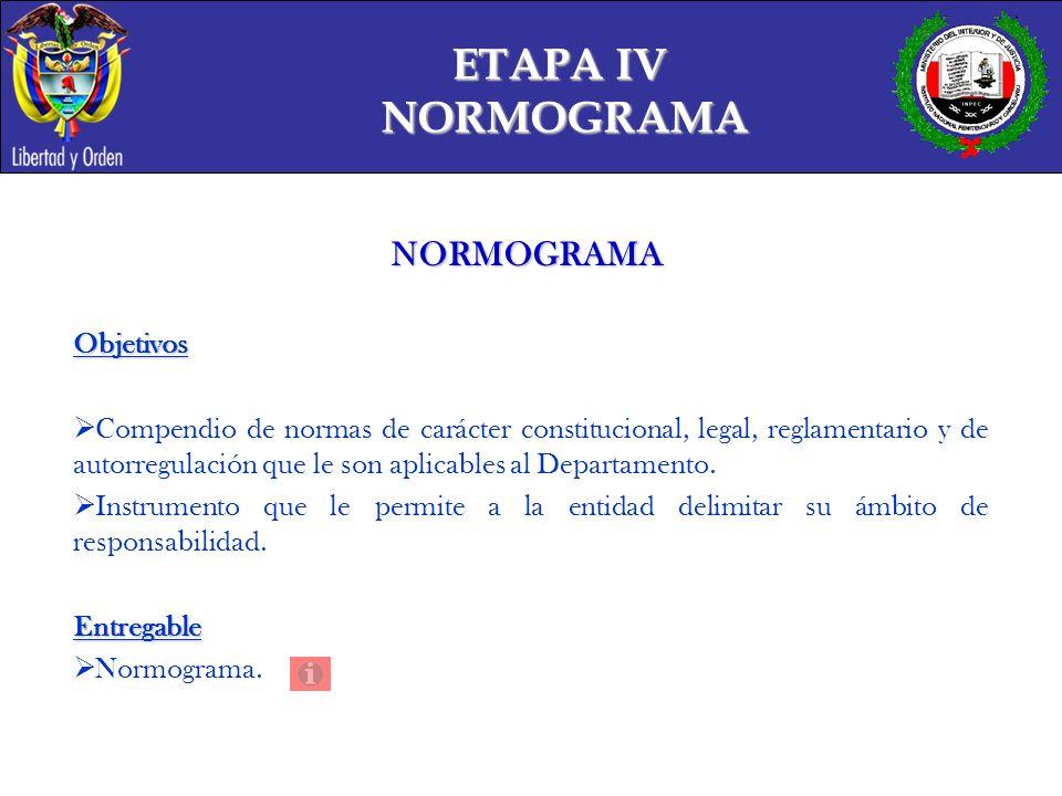 ETAPA IV NORMOGRAMA NORMOGRAMA Objetivos