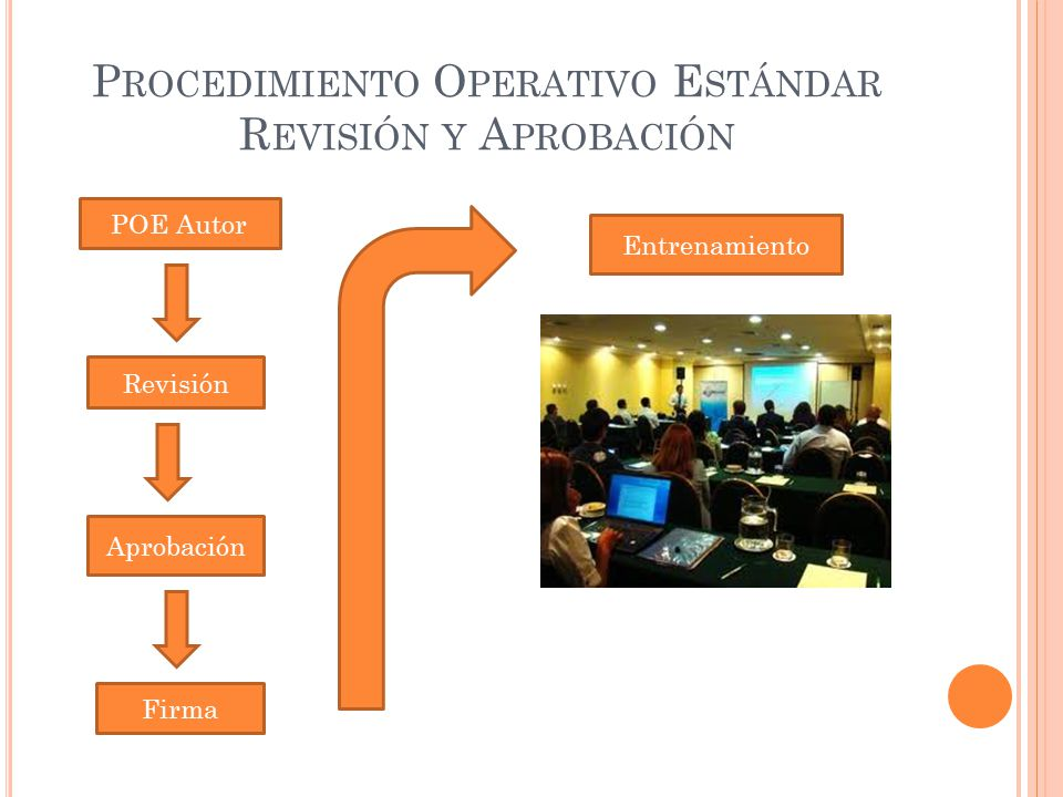 Procedimiento Operativo Estándar Revisión y Aprobación