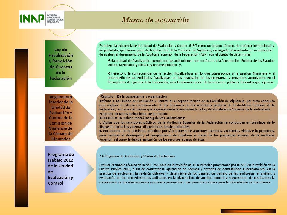 Ley de Fiscalización y Rendición de Cuentas de la Federación