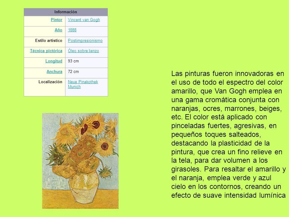 Información Pintor. Vincent van Gogh. Año. 1888. Estilo artístico. Postimpresionismo. Técnica pictórica.