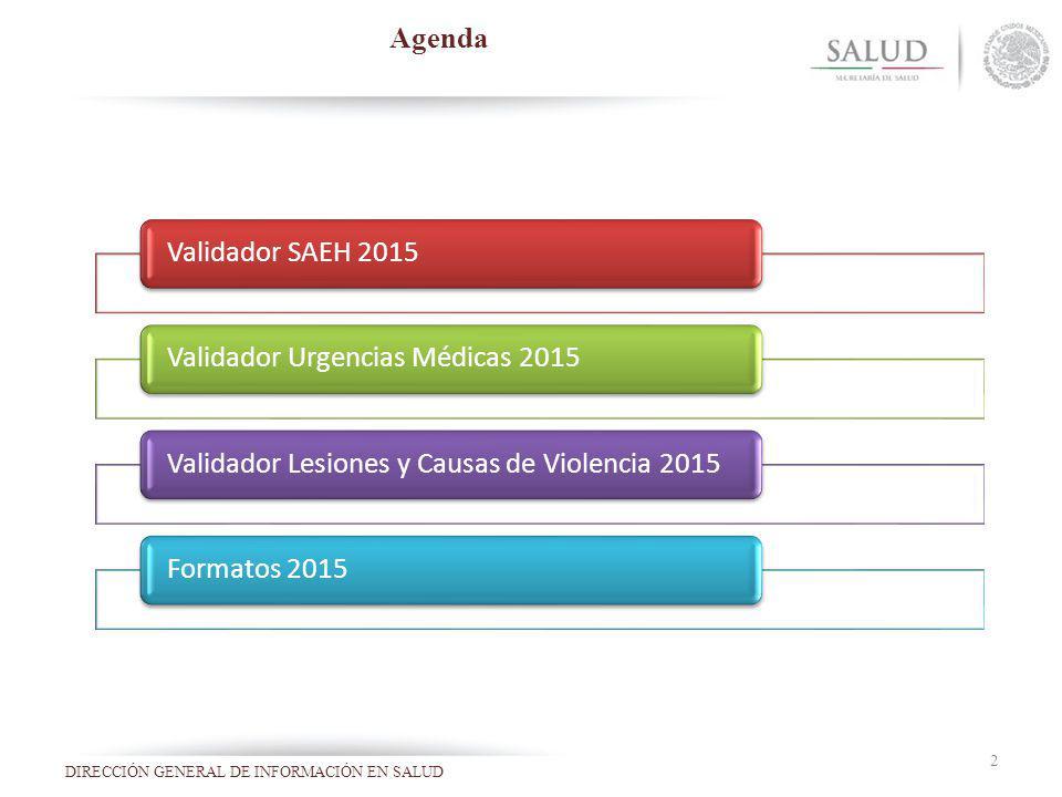 Agenda Validador SAEH 2015. Validador Urgencias Médicas 2015. Validador Lesiones y Causas de Violencia 2015.