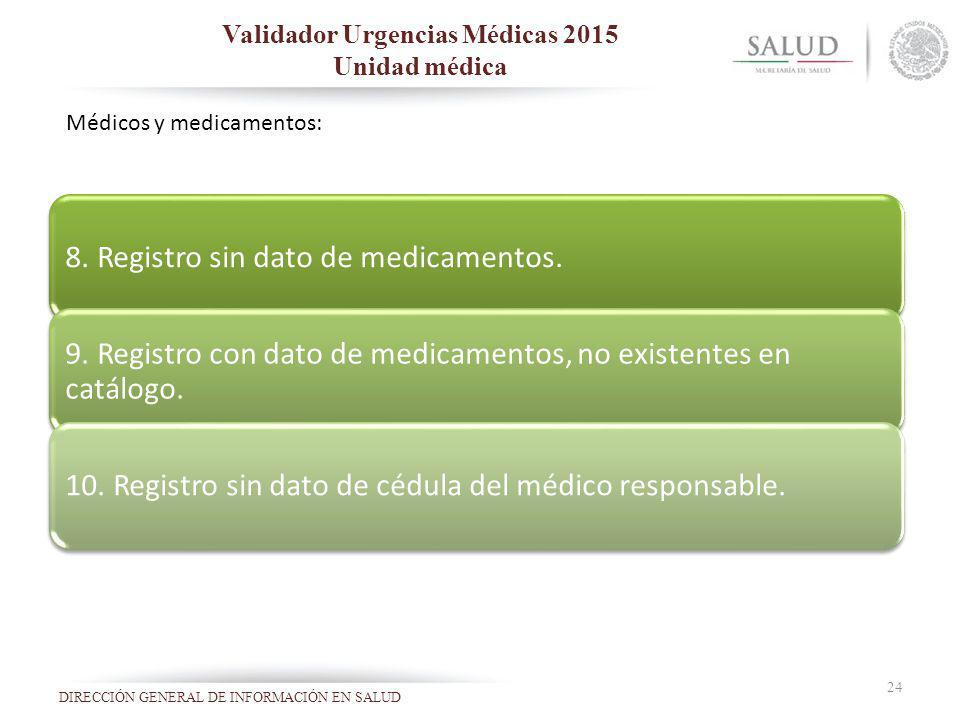 Validador Urgencias Médicas 2015 Unidad médica