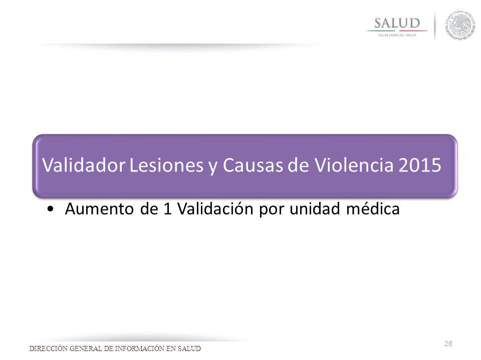 Validador Lesiones y Causas de Violencia 2015