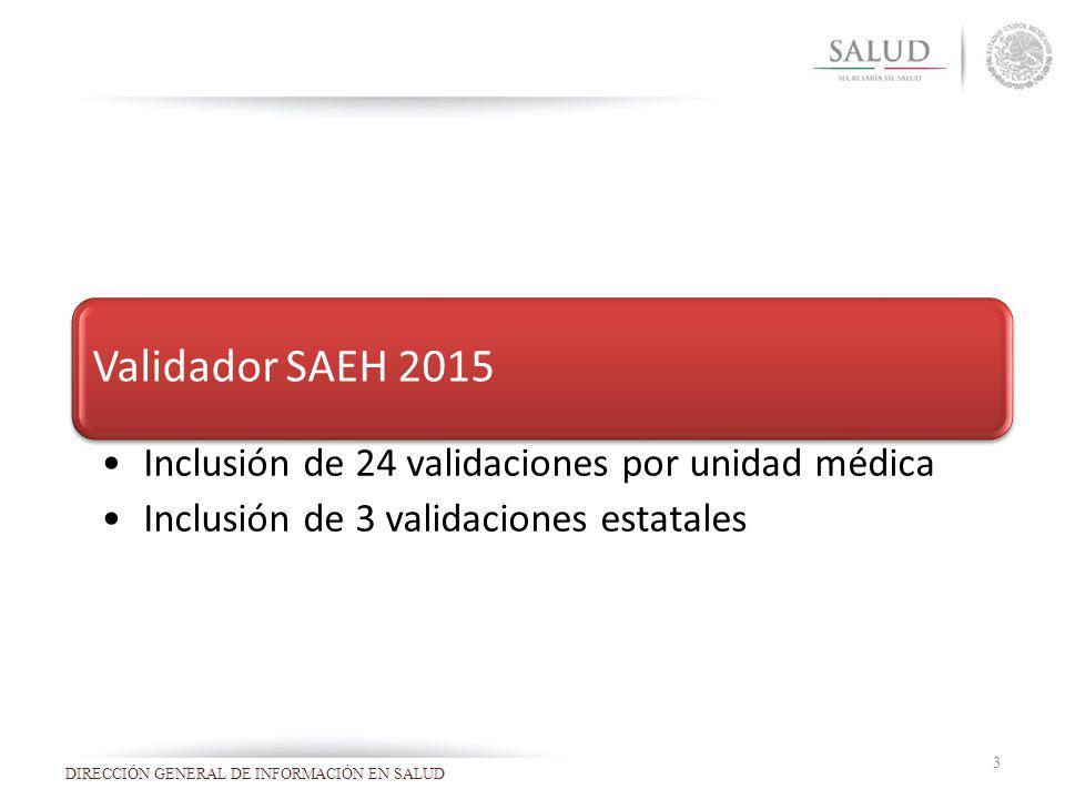 Validador SAEH 2015 Inclusión de 24 validaciones por unidad médica