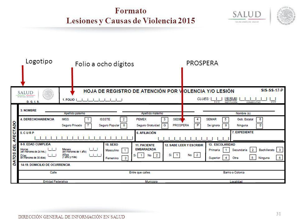 Formato Lesiones y Causas de Violencia 2015