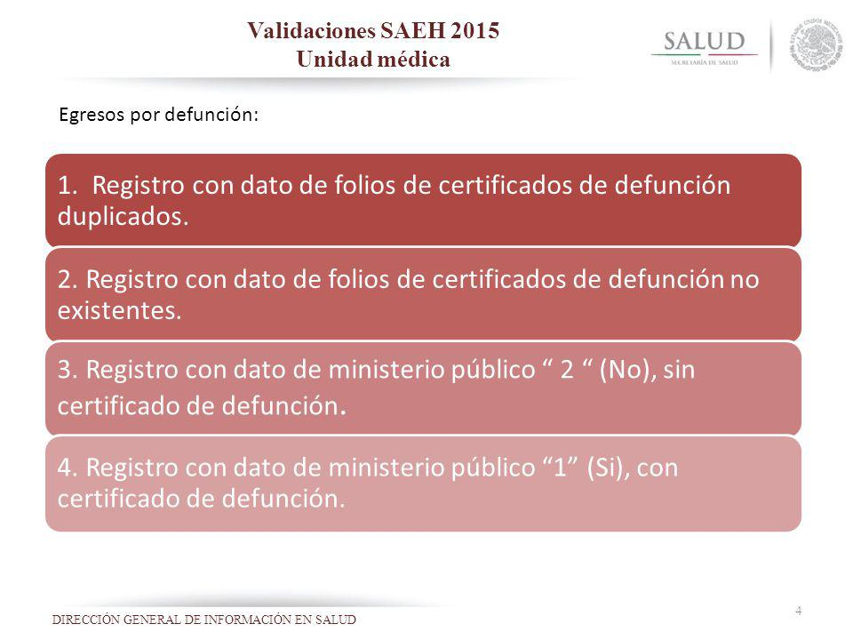 Validaciones SAEH 2015 Unidad médica