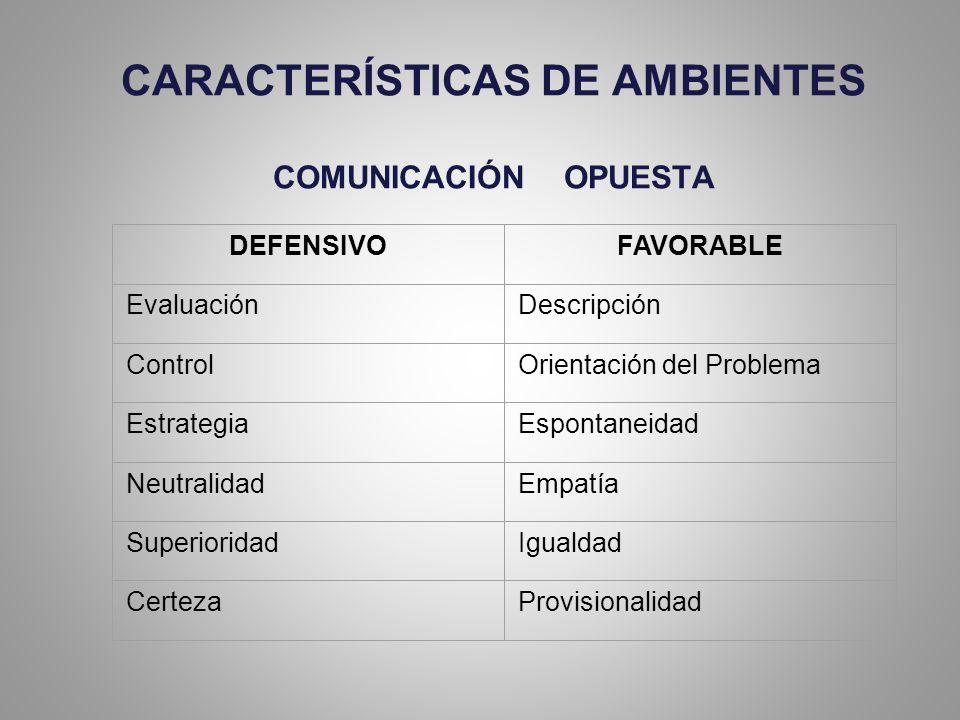CARACTERÍSTICAS DE AMBIENTES COMUNICACIÓN OPUESTA