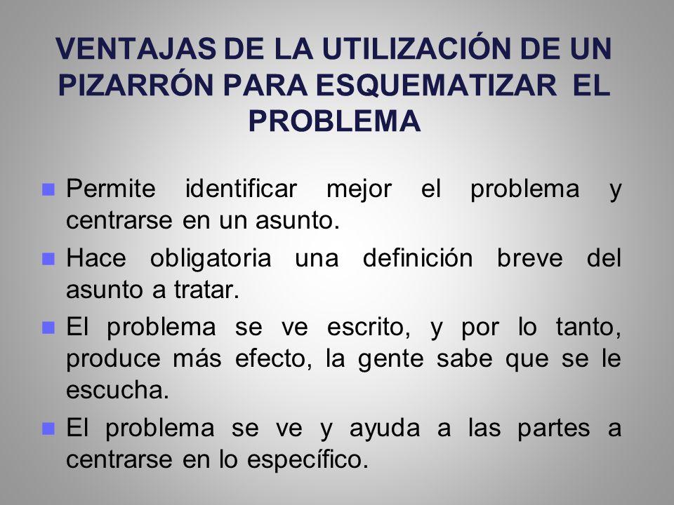 VENTAJAS DE LA UTILIZACIÓN DE UN PIZARRÓN PARA ESQUEMATIZAR EL PROBLEMA