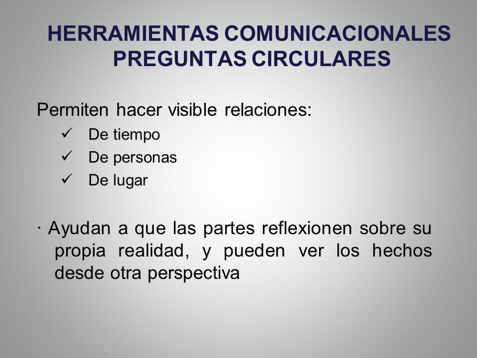 HERRAMIENTAS COMUNICACIONALES PREGUNTAS CIRCULARES