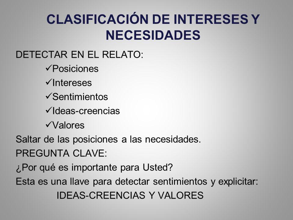 CLASIFICACIÓN DE INTERESES Y NECESIDADES