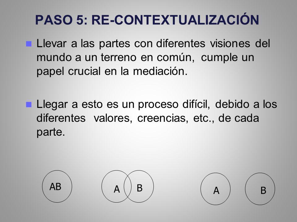 PASO 5: RE-CONTEXTUALIZACIÓN
