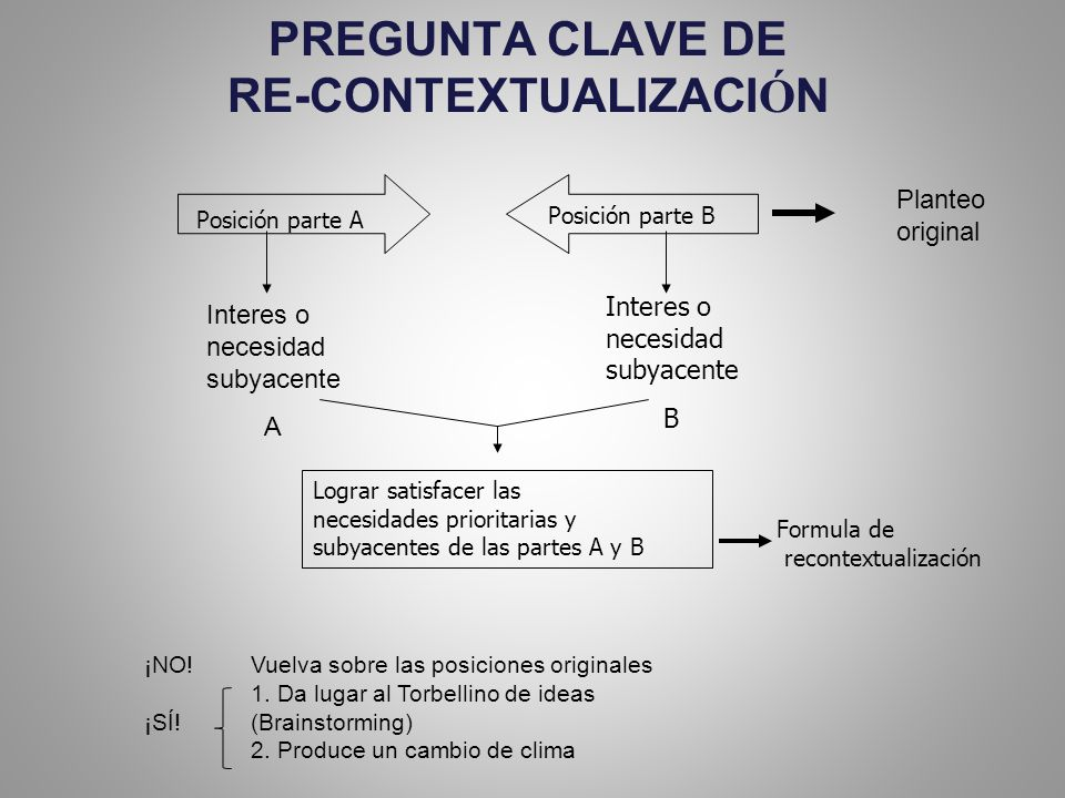 PREGUNTA CLAVE DE RE-CONTEXTUALIZACIÓN