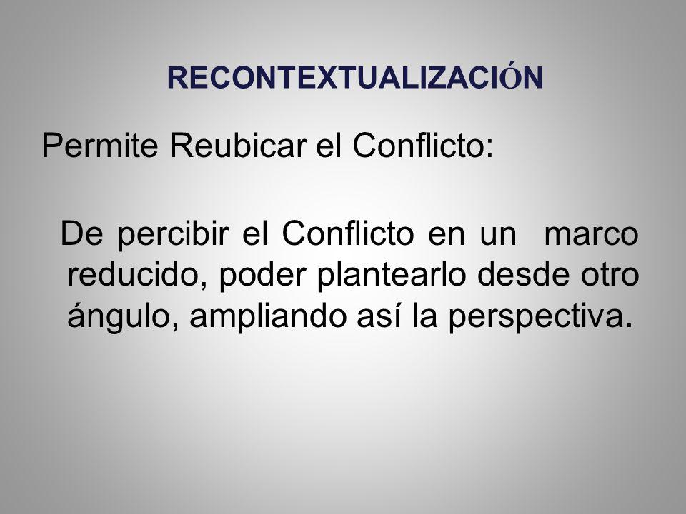 Permite Reubicar el Conflicto: