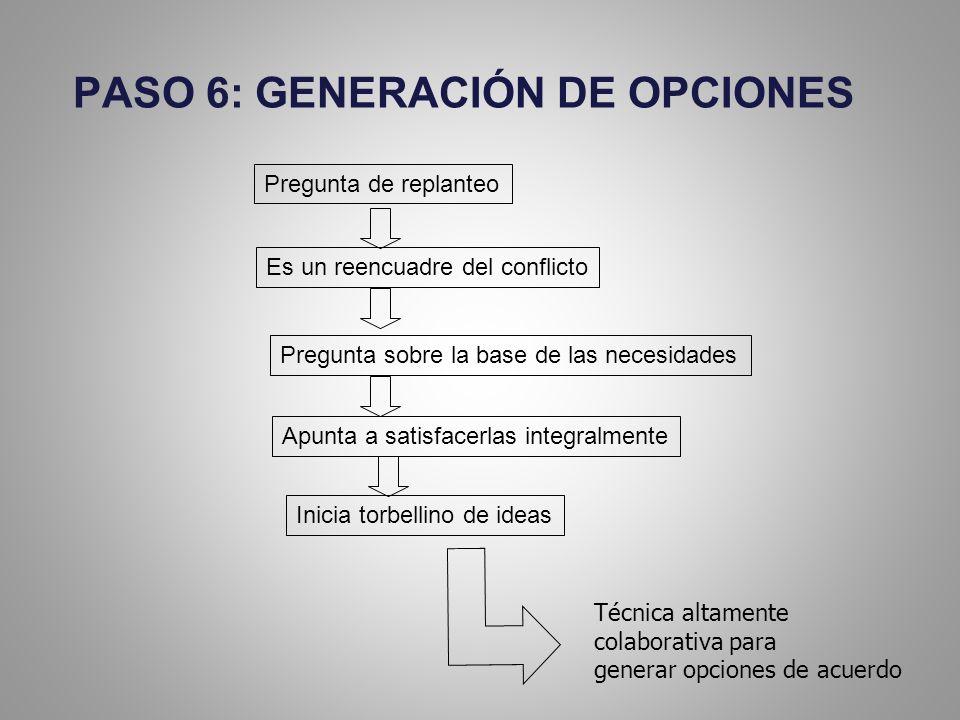 PASO 6: GENERACIÓN DE OPCIONES