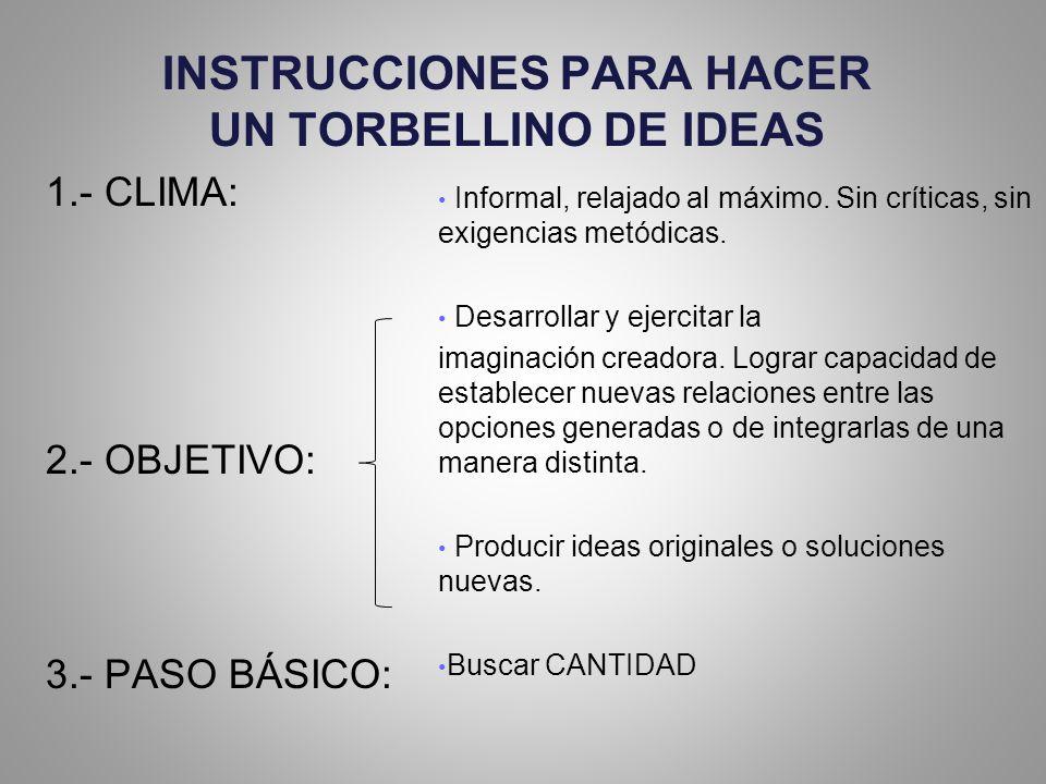 INSTRUCCIONES PARA HACER UN TORBELLINO DE IDEAS