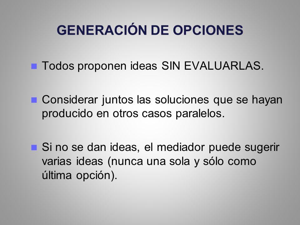GENERACIÓN DE OPCIONES