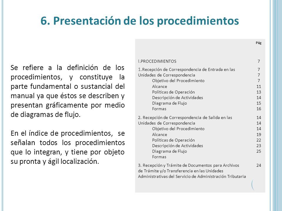 Metodolog a para la elaboraci n de manuales de for Ejemplo de manual de procedimientos de un restaurante