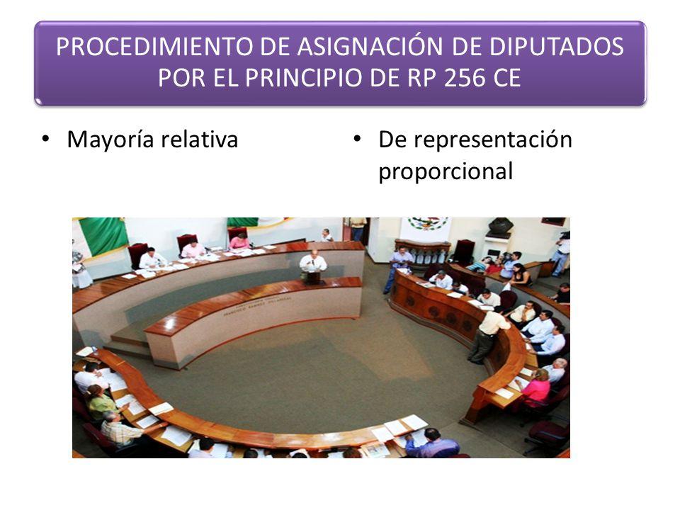 PROCEDIMIENTO DE ASIGNACIÓN DE DIPUTADOS POR EL PRINCIPIO DE RP 256 CE