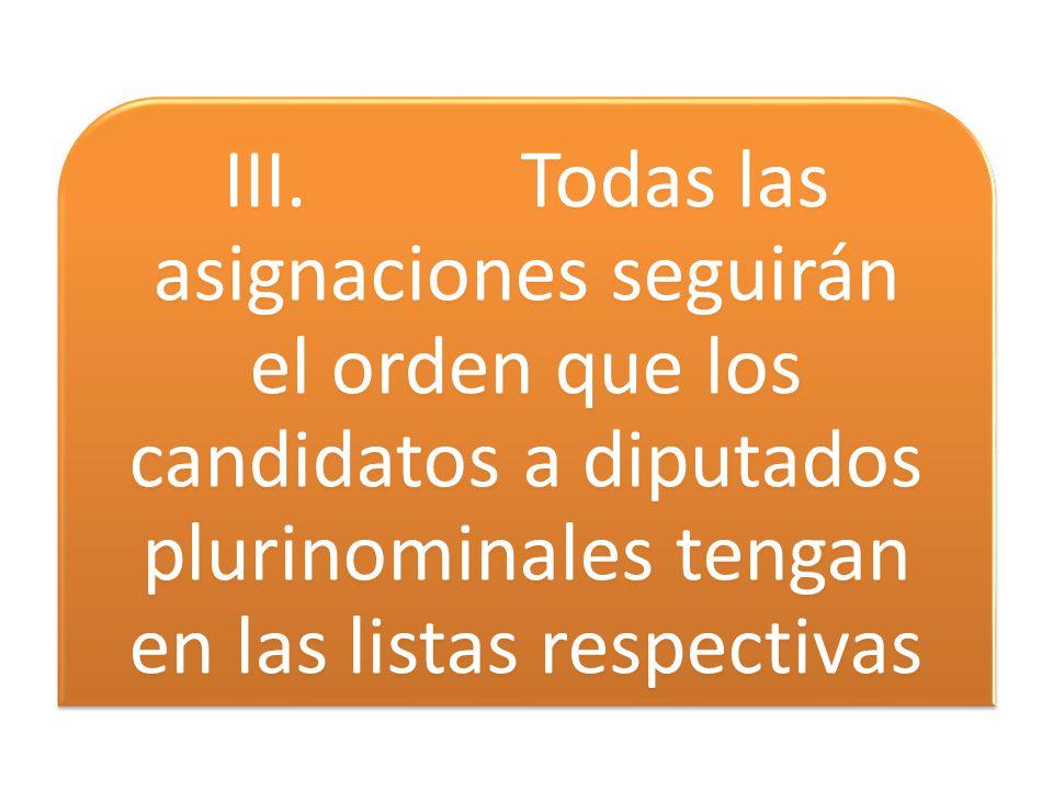 III. Todas las asignaciones seguirán el orden que los candidatos a diputados plurinominales tengan en las listas respectivas