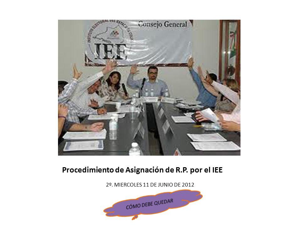 Procedimiento de Asignación de R.P. por el IEE
