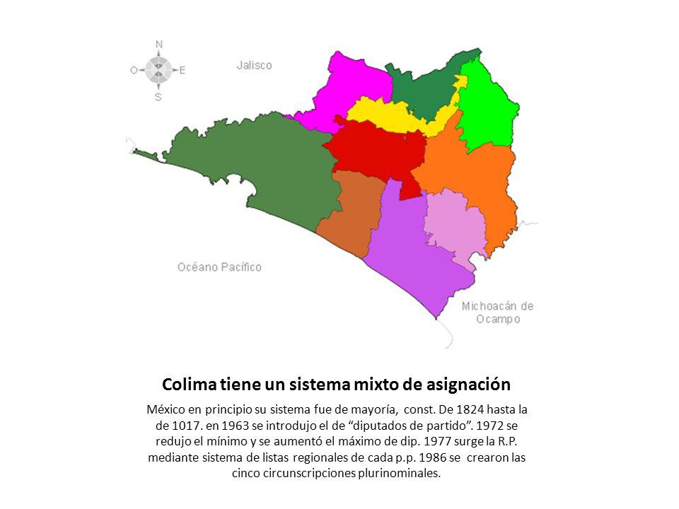 Colima tiene un sistema mixto de asignación