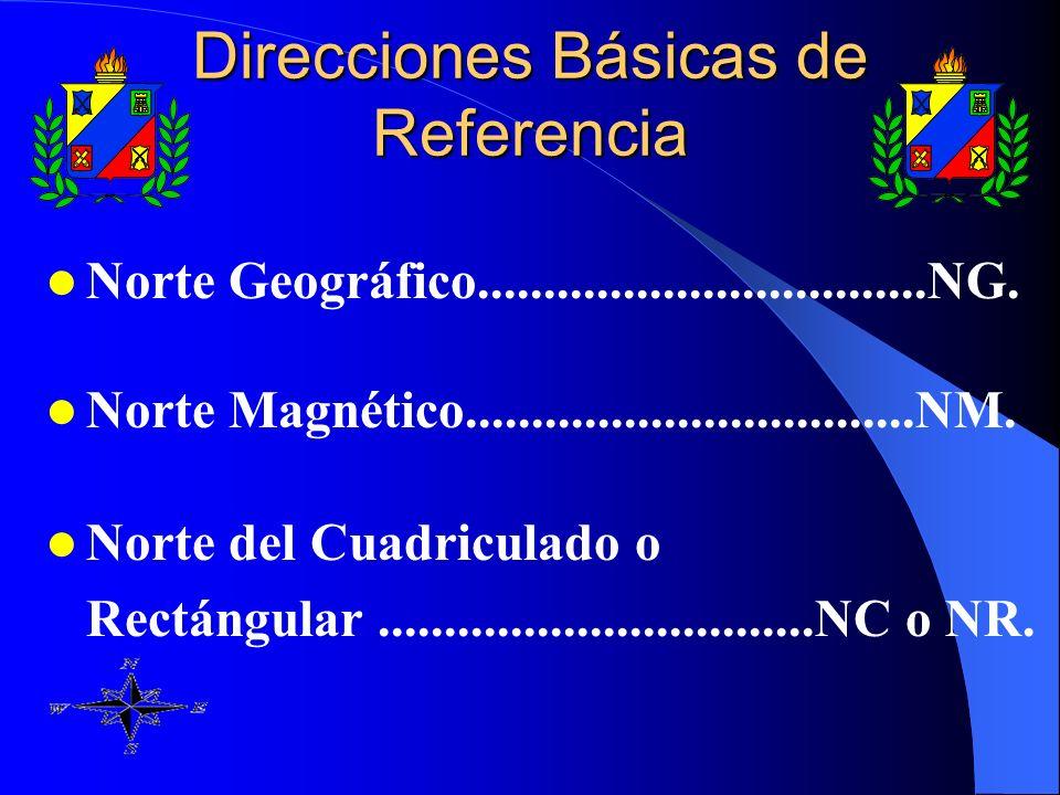 Direcciones Básicas de Referencia