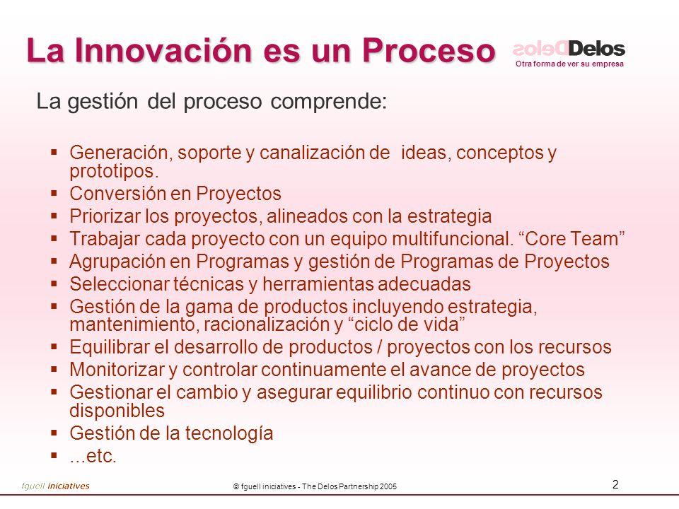 La Innovación es un Proceso