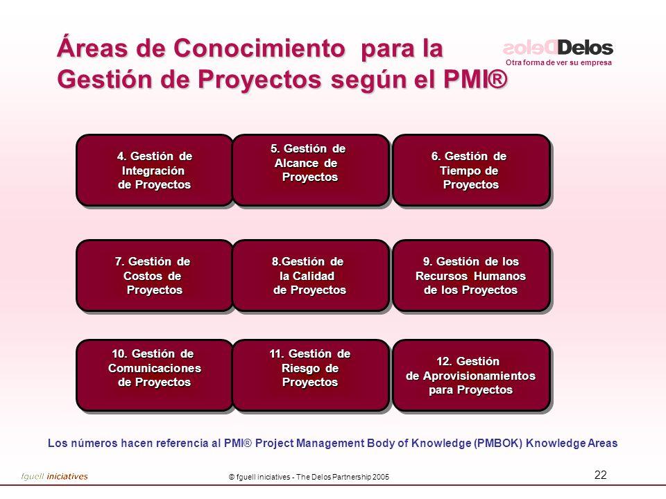 Áreas de Conocimiento para la Gestión de Proyectos según el PMI®