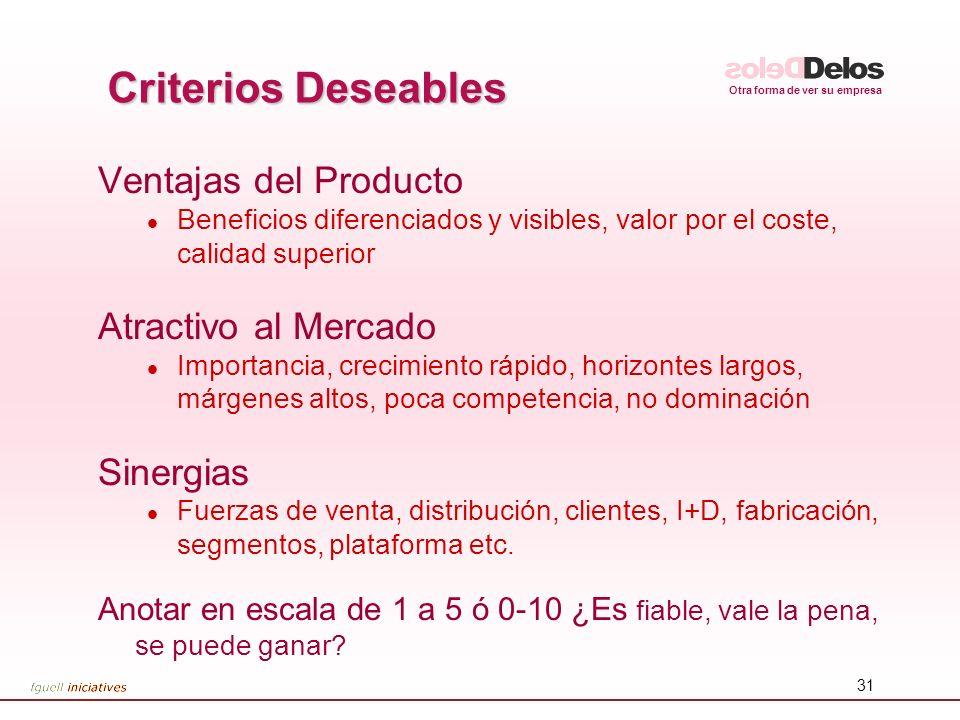 Criterios Deseables Ventajas del Producto Atractivo al Mercado