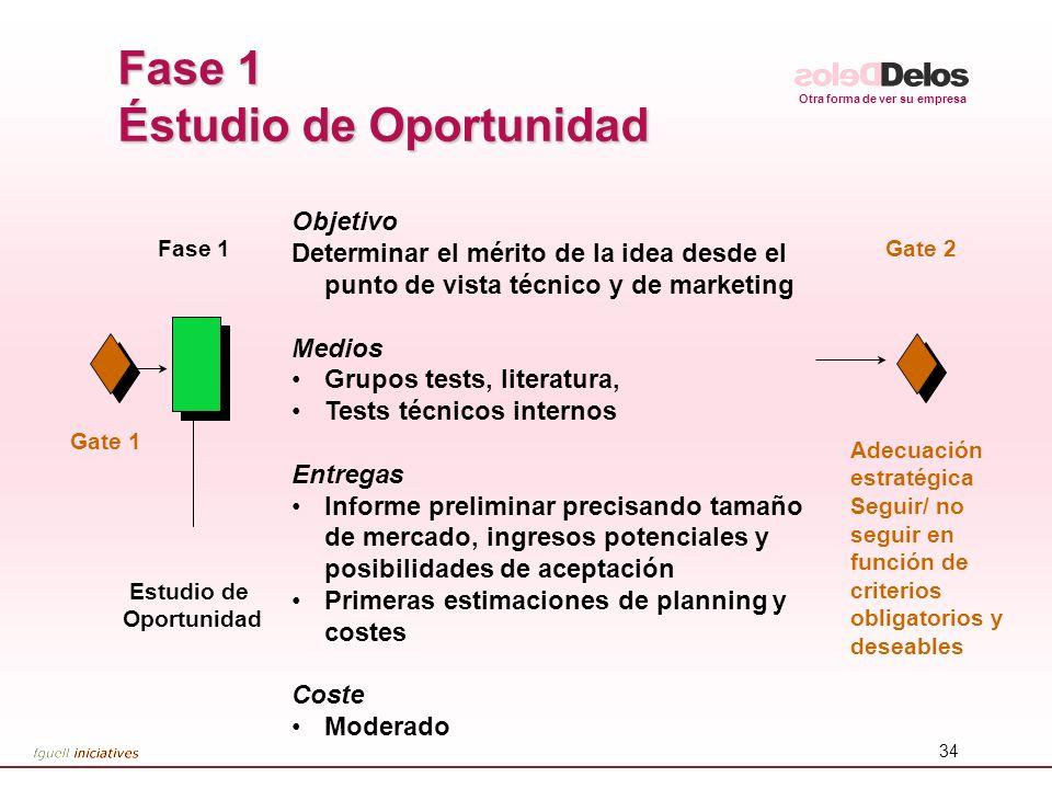 Fase 1 Éstudio de Oportunidad