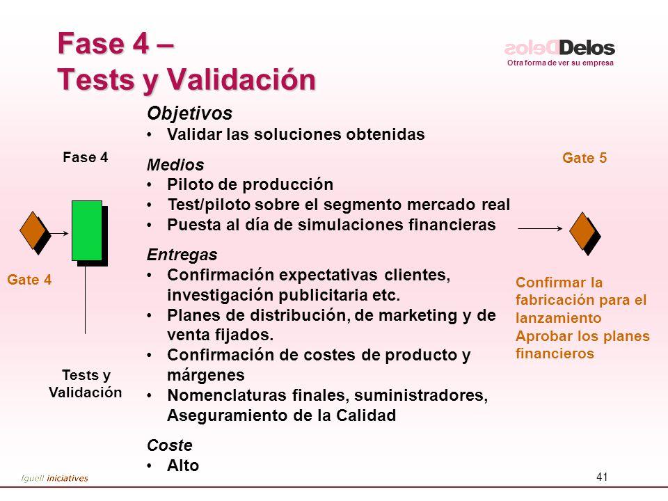 Fase 4 – Tests y Validación