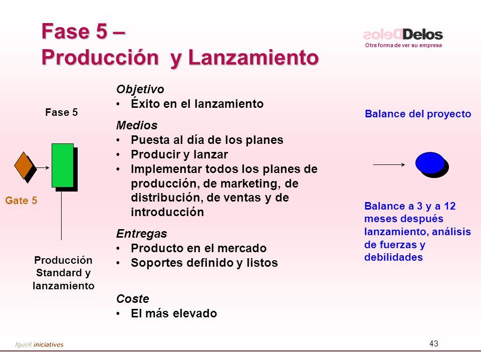 Fase 5 – Producción y Lanzamiento