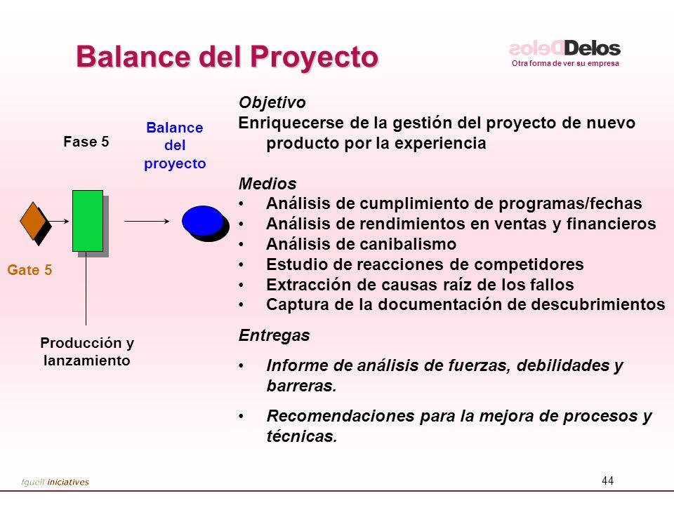 Producción y lanzamiento